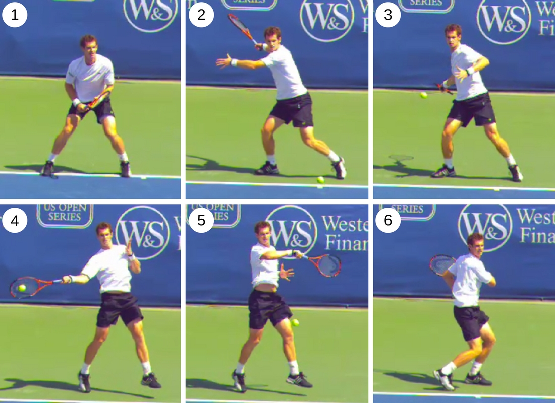 Beginner tips How to hit a forehand step by step