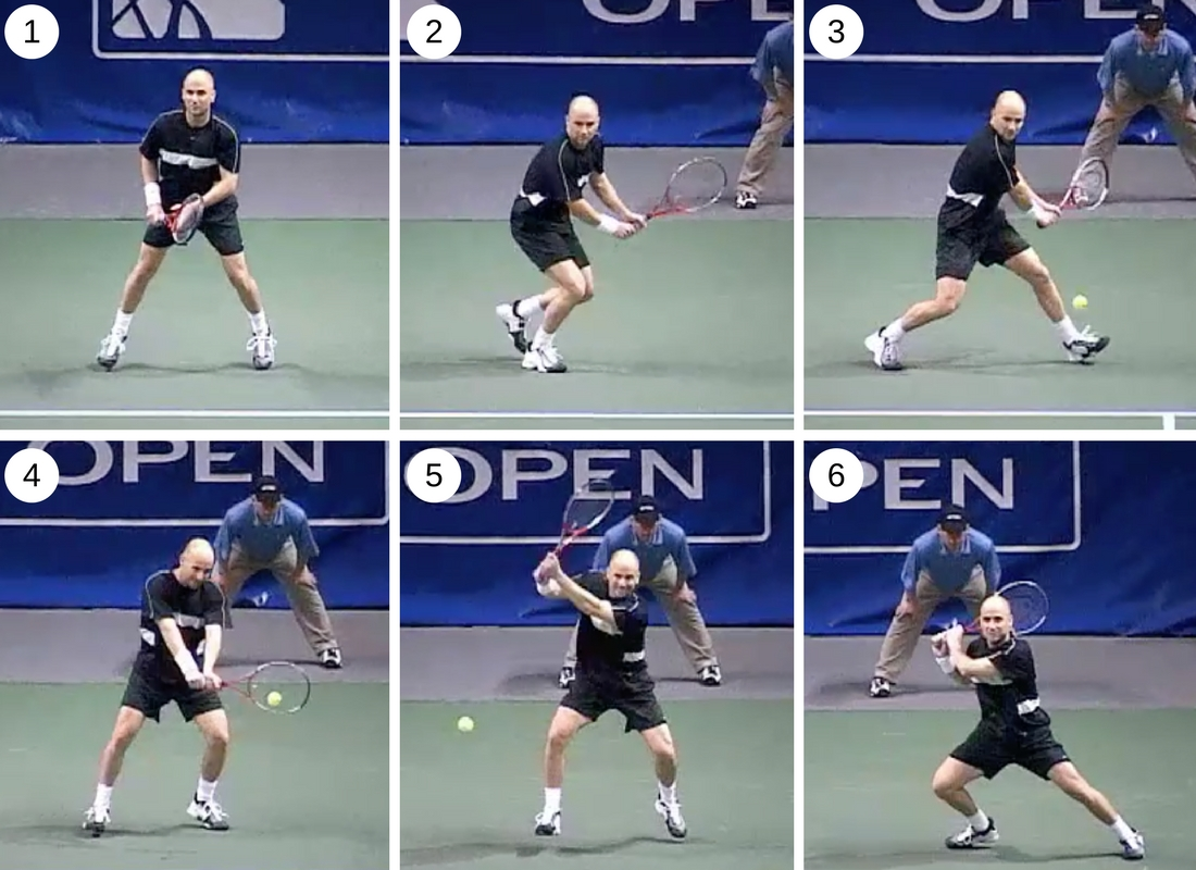 Tennis 101 The 6 Basic Strokes Explained Step By Pat Cash Racket Diagram Parts Of A Racquet Beginners Guide With Beginner Tips How To Hit One Handed Backhand